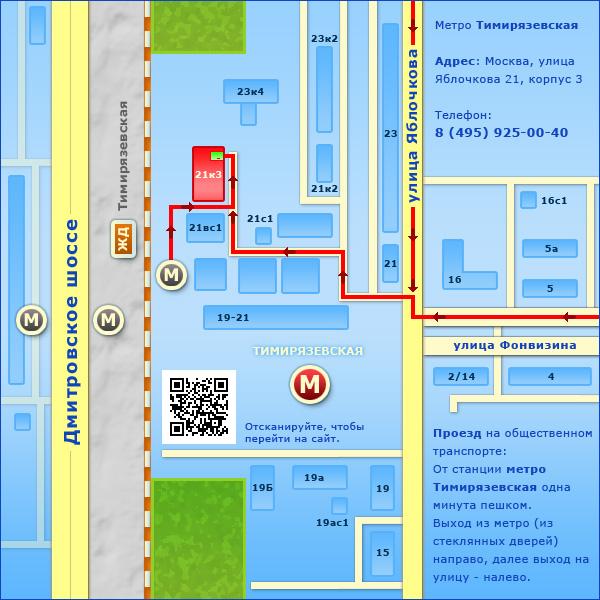 Продается медицинский центр мтимирязевская